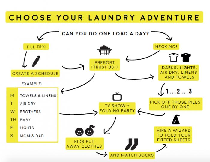 Laundry Adventure