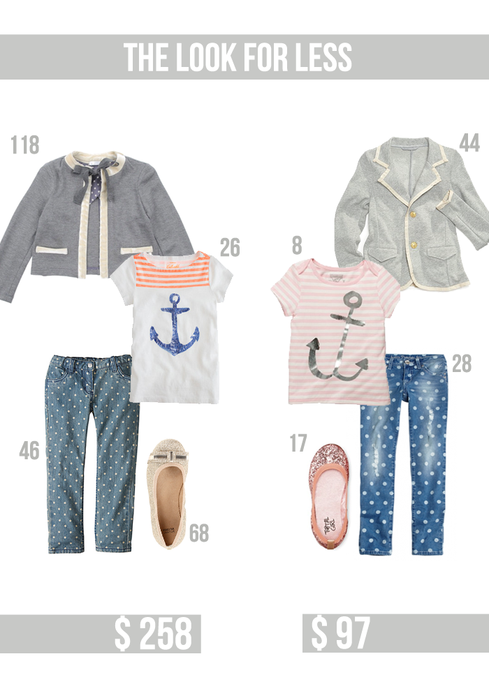 kids style: the look for less