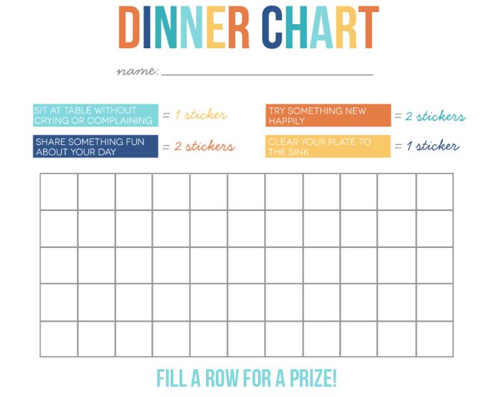 Dinnertime Chart