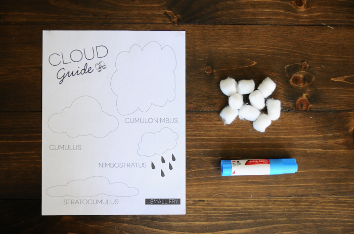 Cloud Guide Printable